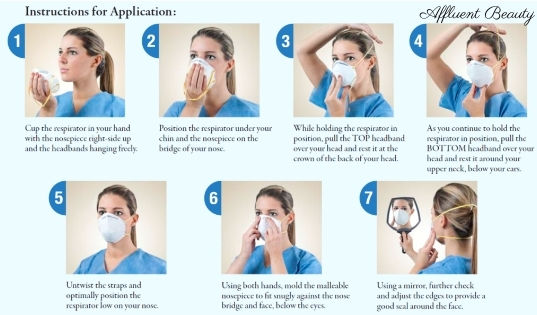 General Instruction of How to Wear Mask