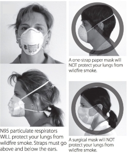 Select Right Mask to Protect from corona virus