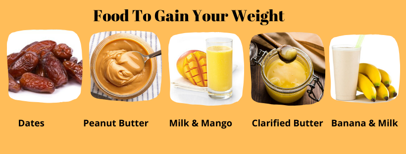 Food To Gain Weight